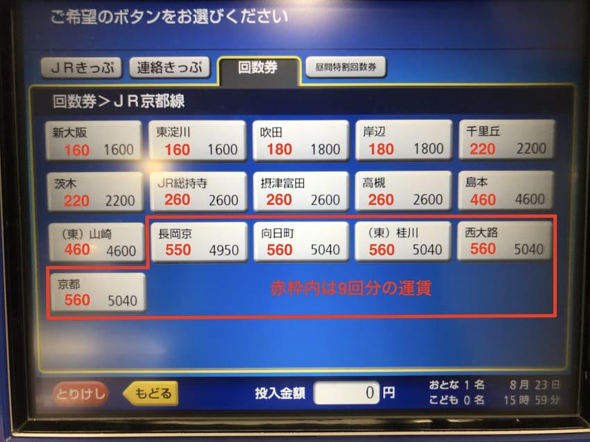 JR京都線各駅の回数券運賃