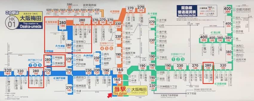 阪急大阪梅田駅から280円の区間