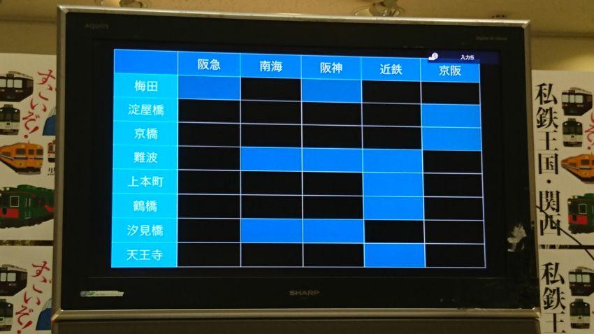 関西各ターミナル乗り入れ状況